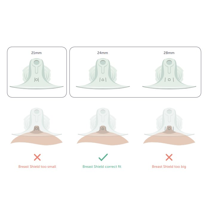Elvie 28mm 24mm And 21mm Elvie Breast Pump Parts Sizing Guide