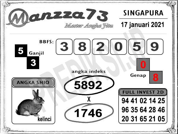 Manzza73 SGP Minggu