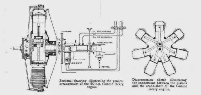 Large Aircraft Piston Engines Com