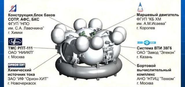 «Фрегат-СБ» взорвался в космосе