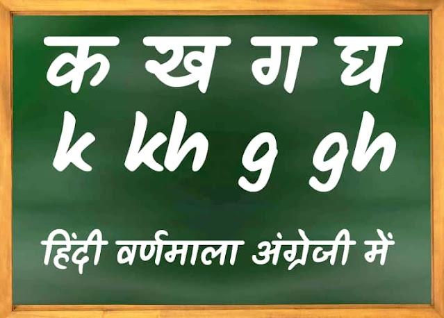 k kh g gh in Hindi and English - हिंदी वर्णमाला और बारहखड़ी अंग्रेजी में