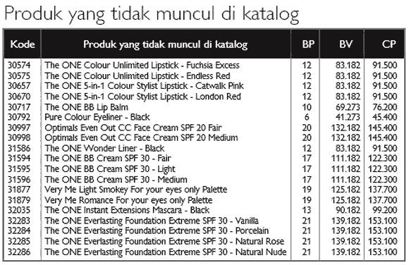 cpl-oriflame-tidak-ada-katalog