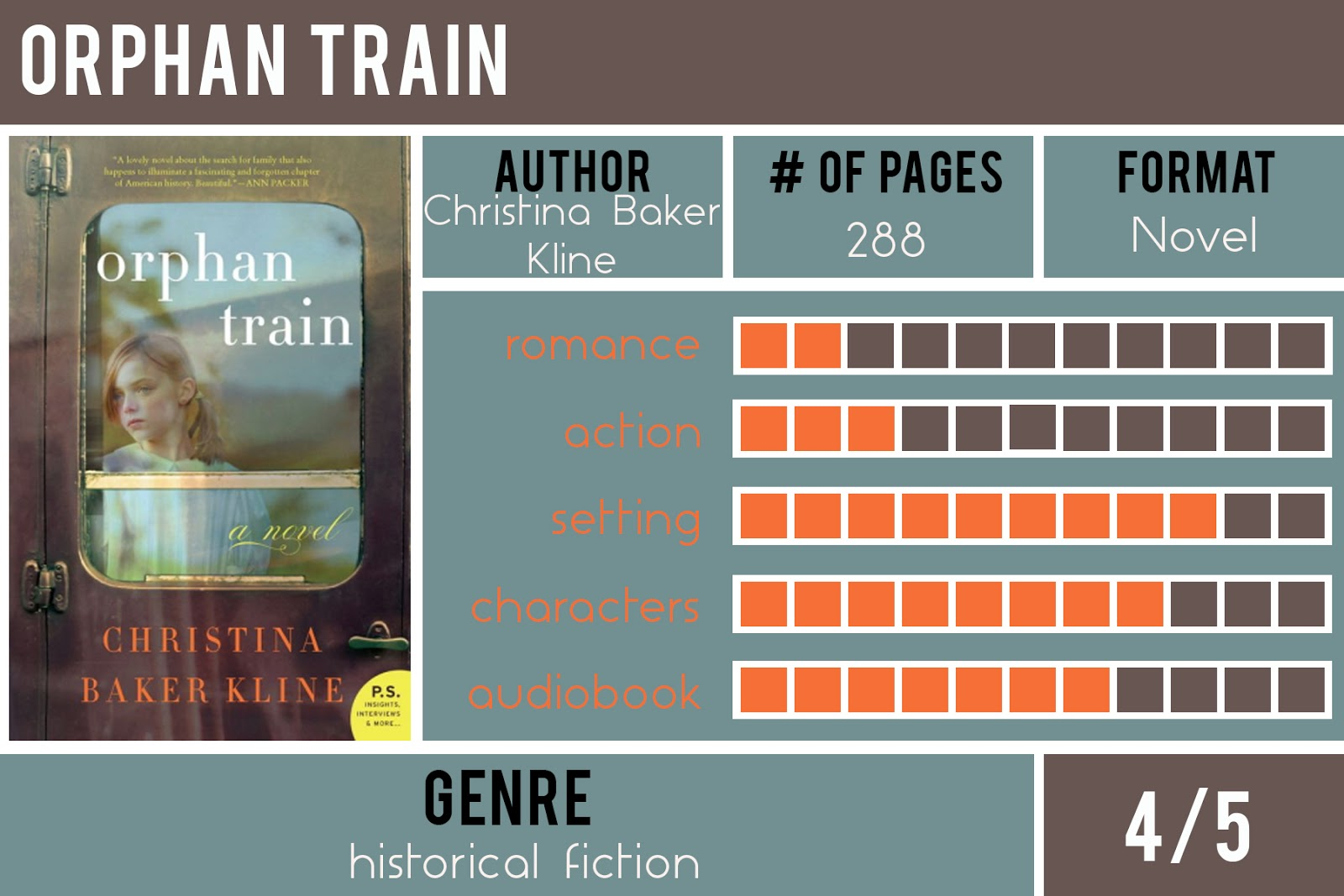 Orphan Train Summary & Study Guide