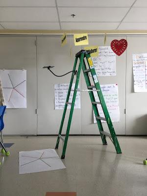Installation Projet JO et robotique