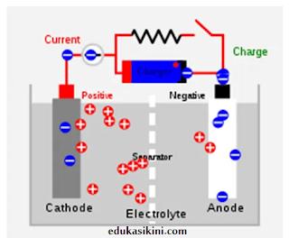 Bagian sel sekunder baterai