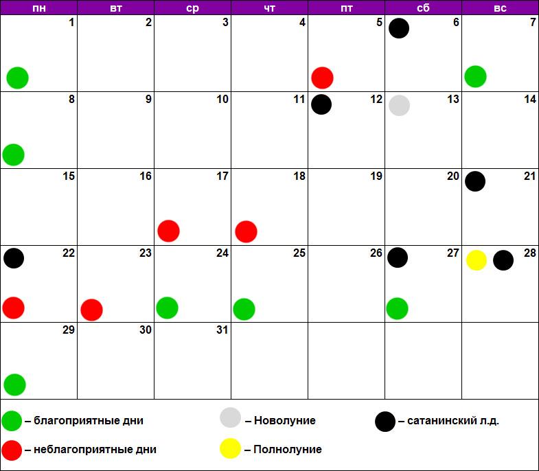 Лунный календарь похудения и диет март 2021