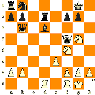 Les Blancs jouent et matent en 3 coups - Fran Sanchez Alvarez vs Carlos Gutierrez Canseco, Principauté des Asturies, 1989