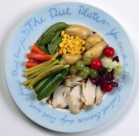 Finished adding food to The Diet Plate and enjoy your meal. - mamiskilts.co.uk