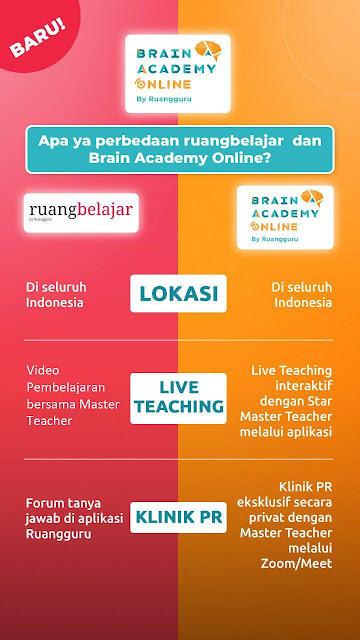 Perbedaan Ruangbelajar dengan Brain Academy Online.