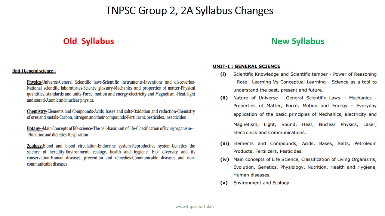 TNPSC Group 2, 2A Syllabus, Exam Pattern Changed - Detailed
