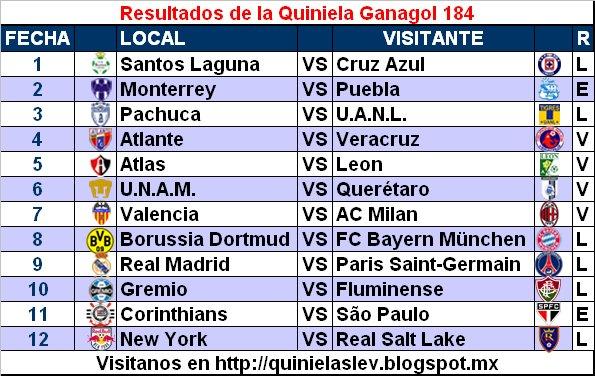 Quinielas.lev: Resultados de la Quiniela Ganagol 184 de ...