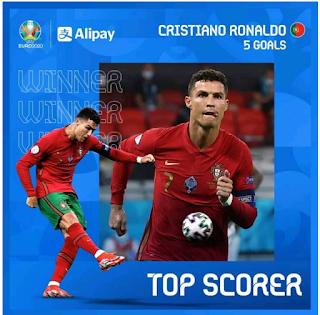 Euro top scores 2020