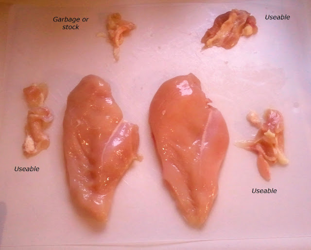 Easy Chicken Breasts Cooking Tips