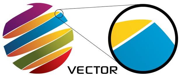 contoh apa itu vektor