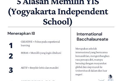 5 Alasan Memilih Sekolah IB di Yogyakarta Independent School