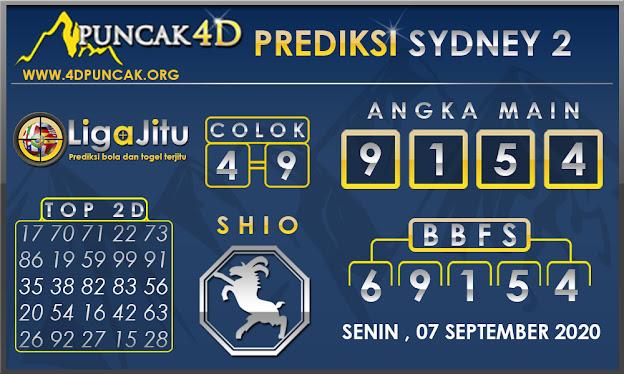 PREDIKSI TOGEL SYDNEY2 PUNCAK4D 07 SEPTEMBER 2020