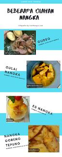 cara mengolah nangka, tips agar tangan tidak lengket karena nangka, makanan olahan nangka, nama latin dari nangka adalah, nangka adalah pohon,