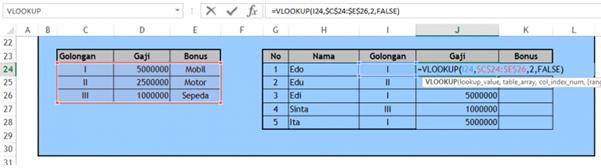 Cara Menggunakan Vlookup Dengan Mudah di Microsoft Excel