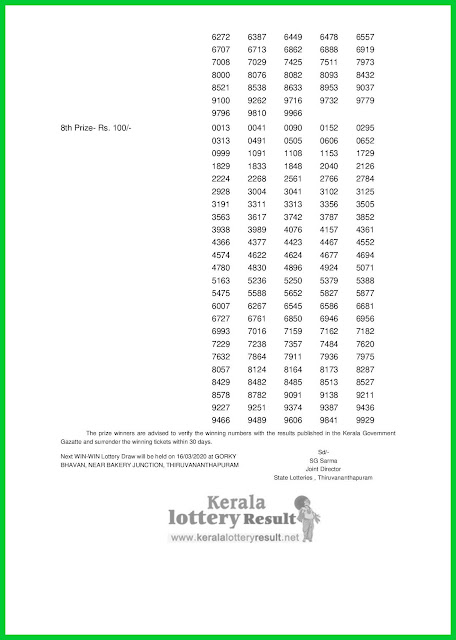 LIVE: Kerala Lottery Result 09-03-2020 Win Win W-555 Lottery Result