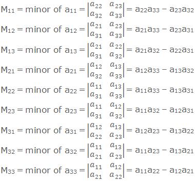 M11 = minor of a11 = |■(a_22&a_23@a_32&a_33 )| = a22a33 – a23a32 M12 = minor of a12 = |■(a_21&a_23@a_31&a_33 )| = a21a33 – a23a31 M13 = minor of a13 = |■(a_21&a_22@a_31&a_32 )| = a21a32 – a22a31 M21 = minor of a21 = |■(a_12&a_13@a_32&a_33 )| = a12a33 – a13a32 M22 = minor of a22 = |■(a_11&a_13@a_31&a_33 )| = a11a33 – a13a31 M23 = minor of a23 = |■(a_11&a_12@a_31&a_32 )| = a11a32 – a12a31 M31 = minor of a31 = |■(a_12&a_13@a_22&a_23 )| = a12a23 – a13a22 M32 = minor of a32 = |■(a_11&a_13@a_21&a_23 )| = a11a23 – a13a21 M33 = minor of a33 = |■(a_11&a_12@a_21&a_22 )| = a11a22 – a12a21