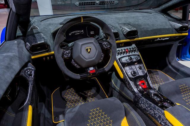 Lamborghini Performante Spyder