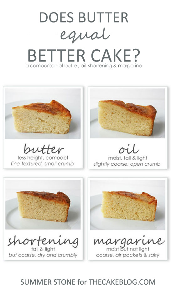 Substitute Butter For Vegetable Oil In Cake