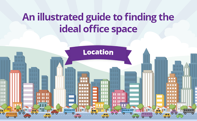 Finding-The-Ideal-Office-Space #Infographic
