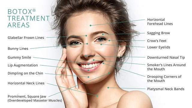 elements botox treatment smooth wrinkle-free skin