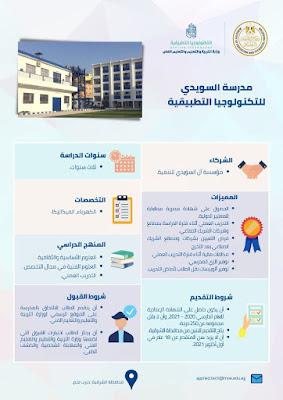 موعد وشروط التحاق الطلاب بمدارس التكنولوجيا التطبيقية | 21 مدرسة تطبيقية - اجيال الاندلس