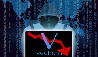 تم اختراق عنوان إعادة الشراء لمؤسسة VeChain. تم نقل ما يقرب من 1.1 مليار token