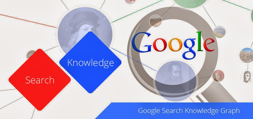 knowledge graph