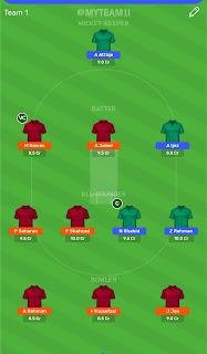 GHG vs GHC Dream11 Team Prediction