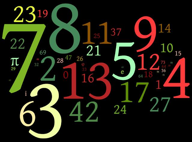 संख्याऐं  कक्षा 5 गणित गिनतारा | UP Board Solutions for Class 5 Maths Chapter 1
