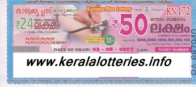 Karunya Plus (KN-172)_Kerala Lottery Draw on 03 August 2017