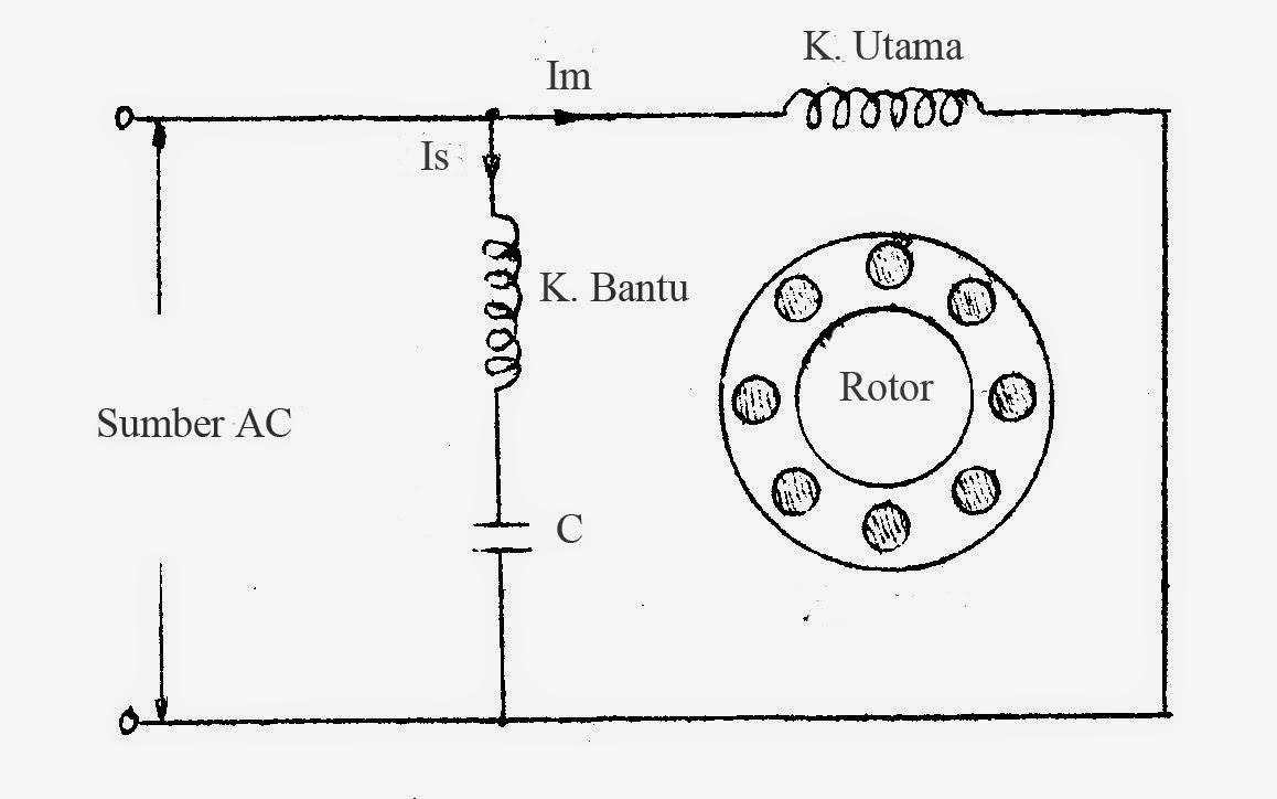 Wiring diagram motor 1 fasa