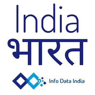 India Info Data India