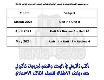 توزيع منهج اللغة الانجليزية للصف الرابع الابتدائي 2021