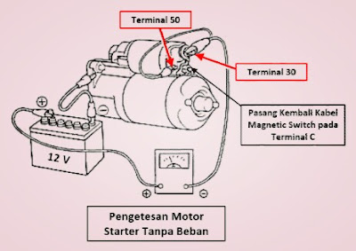Pengujian motor starter tanpa beban