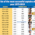 WORLD CUP : List of World Cup winning teams and captains since 1975-2019