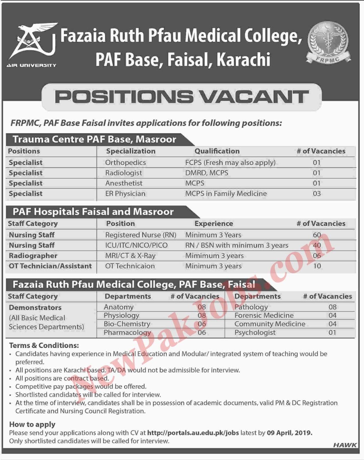 Fazaia Rugh PFau Medical Colelge PAF Base Jobs 2019 (139 Vacancies)