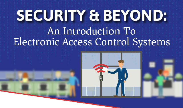Security & Beyond: Introduction To Electronic Access Control Systems #infographic