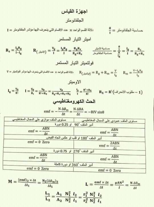لطلاب الثانوية العامة.. قوانين واستنتاجات الفيزياء كل فصل في صفحة  15