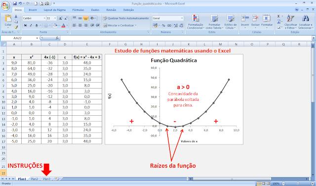 Estudo de funções matemáticas usando o Excel [Função Quadrática]