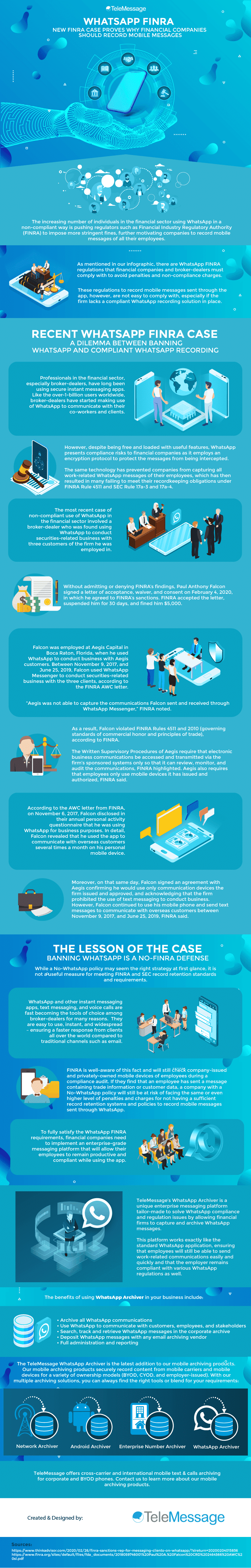 WhatsApp FINRA – New FINRA Case Proves Why Financial Companies Should Record Mobile Messages #infographic