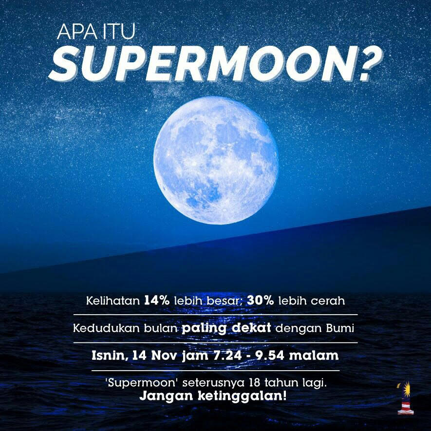 supermoon, fenomena supermoon