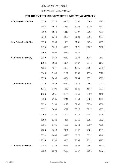 Kerala Lottery Results: 07-02-2021 Bhagyamithra BM-3 Lottery Result bhagyamithra-kerala-lottery-result-bm-3-today-7-2-2021 Kerala Lottery Bhagyamithra