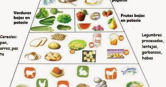 Vivir con insuficiencia renal: Ideas de menús para
