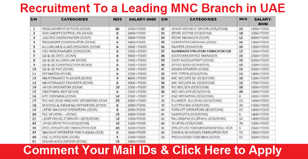 LARGE RECRUITMENT TO A LEADING MNC FOR THEIR NEW BRANCH IN UAE | All