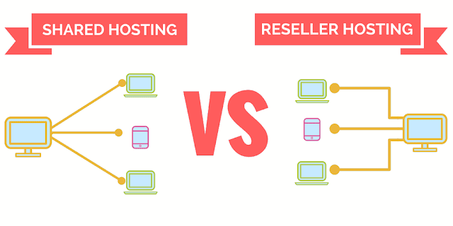 Reseller Hosting, Shared Hosting, Web Hosting, Hosting Learning, SSL Certificates, Compare Web Hosting