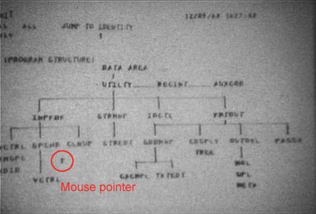 Kursor Mouse Tegak Lurus